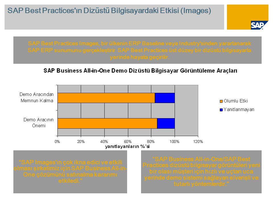 SAP Best Practices ın Dizüstü Bilgisayardaki Etkisi (Images) SAP Best Practices Images, bir ülkenin ERP Baseline veya Industry sinden yararlanarak SAP ERP sunumunu gerçekleştirir SAP Best Practices üst düzey bir dizüstü bilgisayarla yerinde hayata geçirilir.