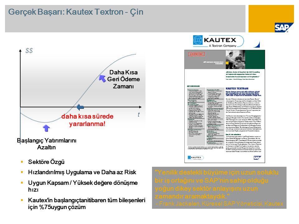 Gerçek Başarı: Kautex Textron - Çin Yenilik destekli büyüme için uzun soluklu bir iş ortağını ve SAP nin sahip olduğu yoğun dikey sektör anlayışını uzun zamandır aramaktaydık. - Frank Jackelen, Küresel SAP Yöneticisi, Kautex t $$ daha kısa sürede yararlanma.
