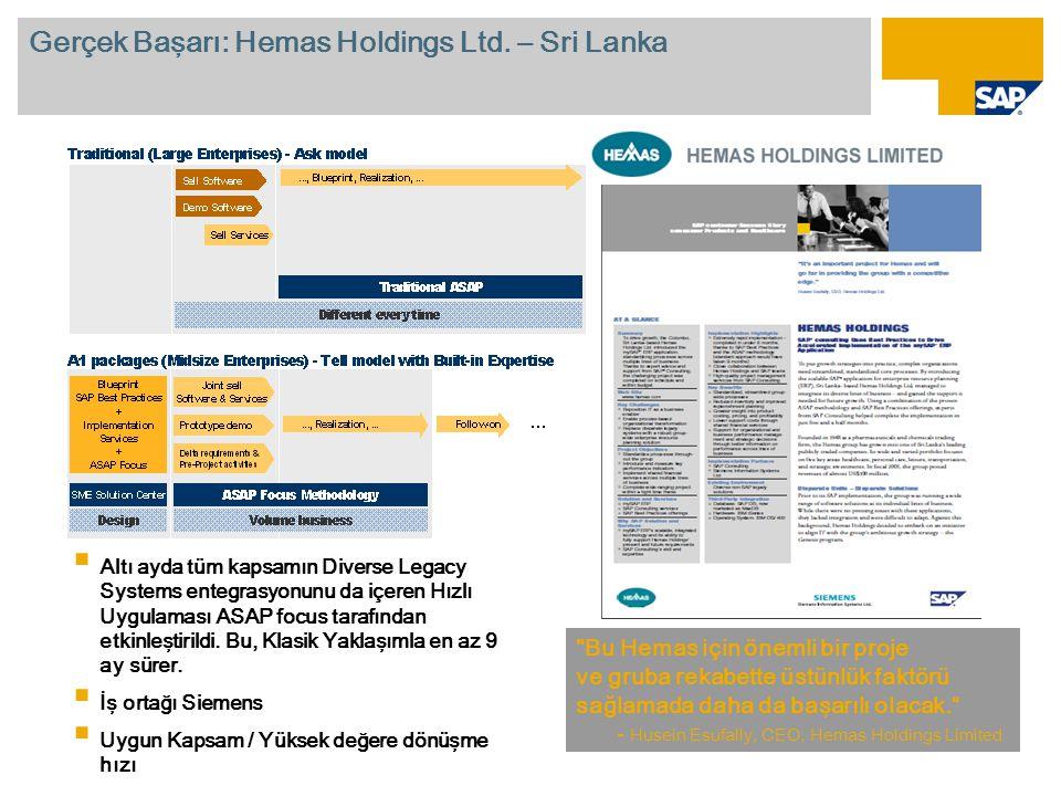 Gerçek Başarı: Hemas Holdings Ltd.