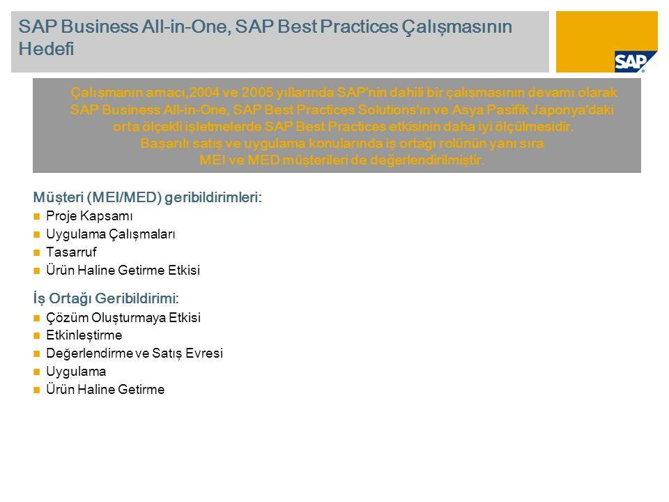 SAP Business All-in-One, SAP Best Practices Çalışmasının Hedefi Müşteri (MEI/MED) geribildirimleri: Proje Kapsamı Uygulama Çalışmaları Tasarruf Ürün Haline Getirme Etkisi İş Ortağı Geribildirimi: Çözüm Oluşturmaya Etkisi Etkinleştirme Değerlendirme ve Satış Evresi Uygulama Ürün Haline Getirme Çalışmanın amacı,2004 ve 2005 yıllarında SAP nin dahili bir çalışmasının devamı olarak SAP Business All-in-One, SAP Best Practices Solutions ın ve Asya Pasifik Japonya daki orta ölçekli işletmelerde SAP Best Practices etkisinin daha iyi ölçülmesidir.