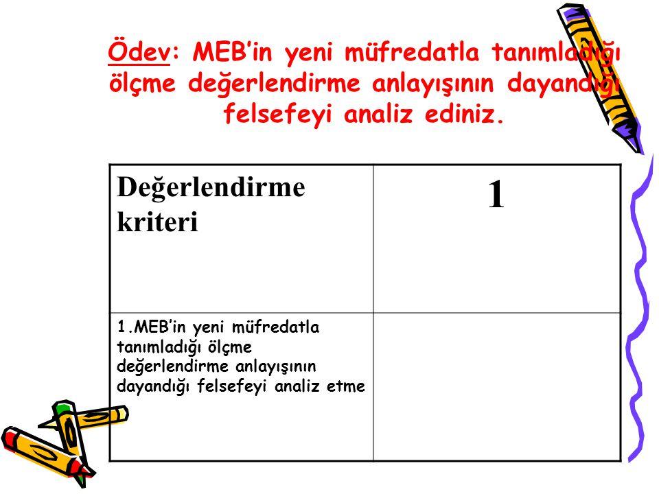 Ödev: MEB'in yeni müfredatla tanımladığı ölçme değerlendirme anlayışının dayandığı felsefeyi analiz ediniz. Değerlendirme kriteri 1 1.MEB'in yeni müfr