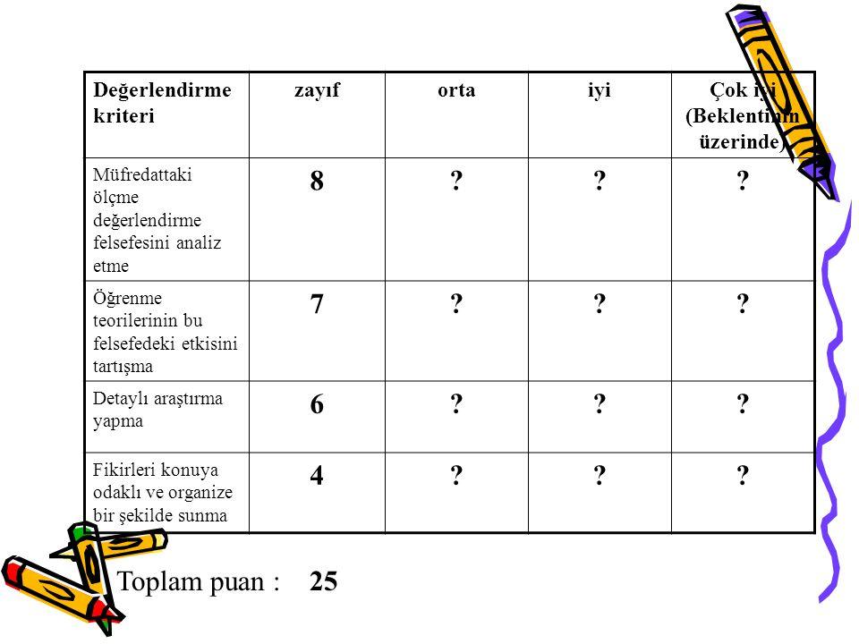 Toplam puan : 25 Değerlendirme kriteri zayıfortaiyiÇok iyi (Beklentinin üzerinde) Müfredattaki ölçme değerlendirme felsefesini analiz etme 8??? Öğrenm