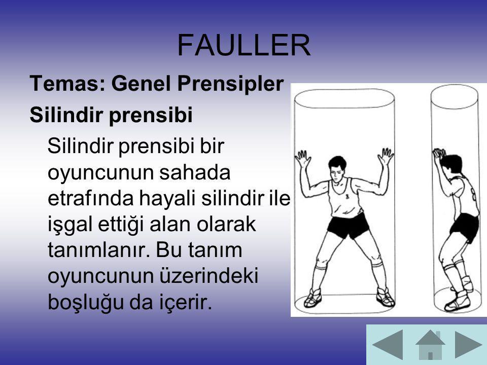 FAULLER Temas: Genel Prensipler Silindir prensibi Silindir prensibi bir oyuncunun sahada etrafında hayali silindir ile işgal ettiği alan olarak tanıml