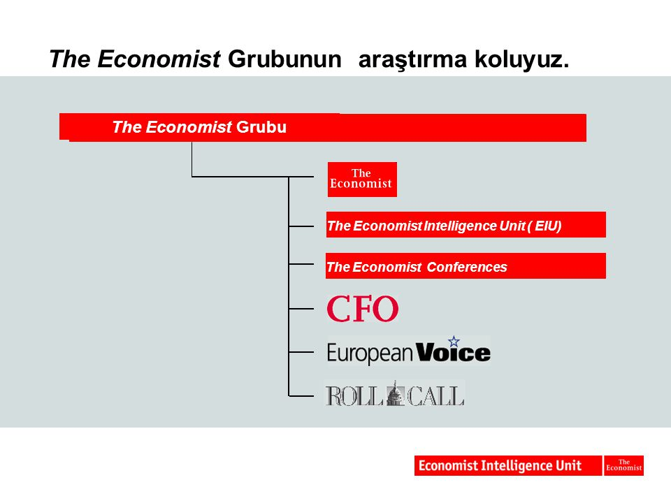 The Economist Grubunun araştırma koluyuz. The Economist Grubu The Economist Intelligence Unit ( EIU) The Economist Conferences