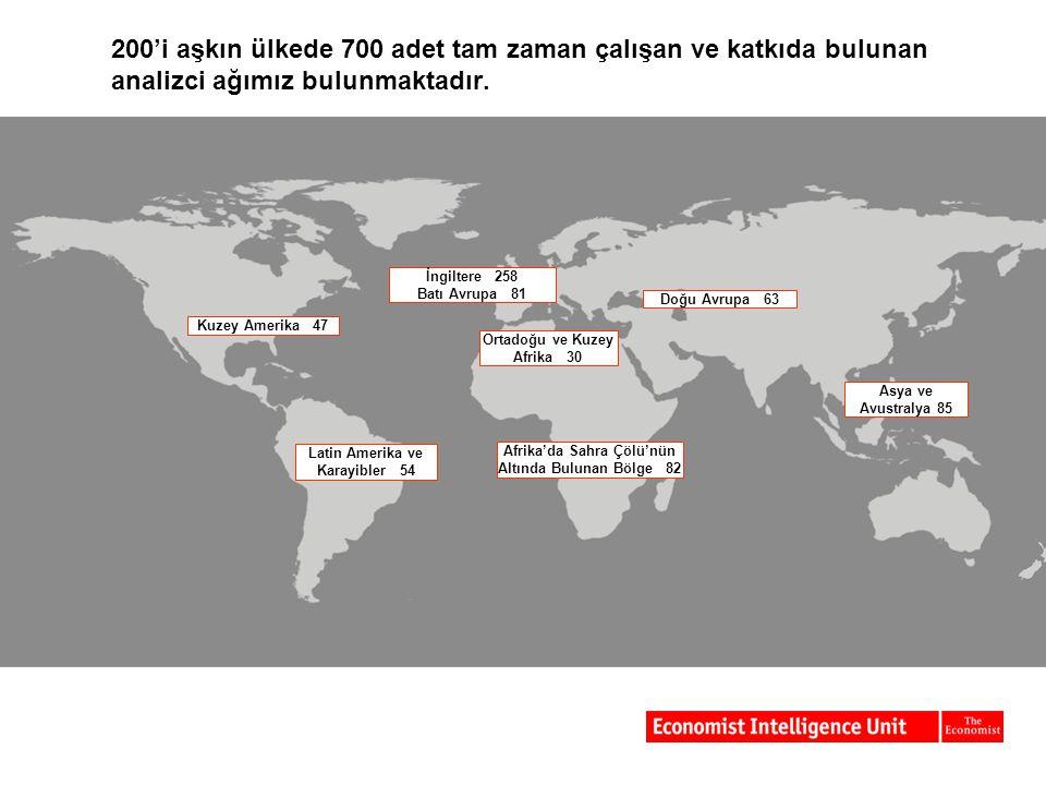 200'i aşkın ülkede 700 adet tam zaman çalışan ve katkıda bulunan analizci ağımız bulunmaktadır. Kuzey Amerika 47 Latin Amerika ve Karayibler 54 Asya v