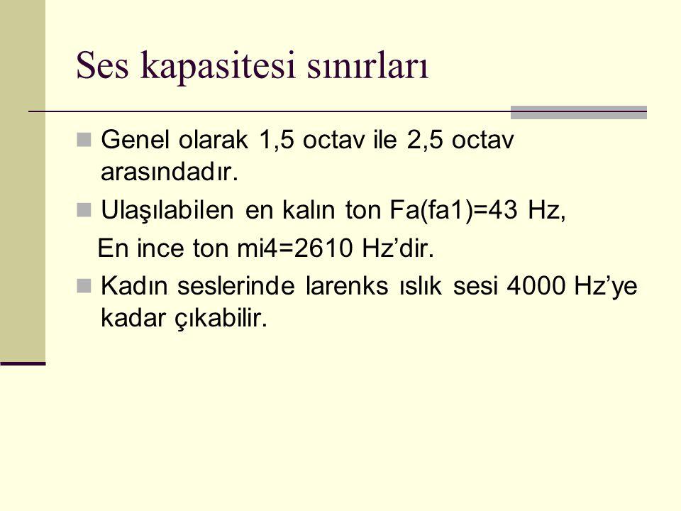 Ses kapasitesi sınırları Genel olarak 1,5 octav ile 2,5 octav arasındadır. Ulaşılabilen en kalın ton Fa(fa1)=43 Hz, En ince ton mi4=2610 Hz'dir. Kadın