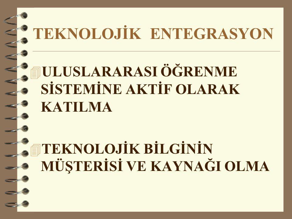 TİCARET FİNANS ÜRETİM TEKNOLOJİ ENTEGRASYONLAR
