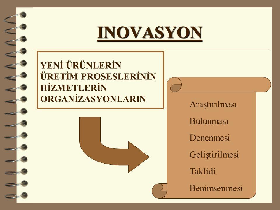 ULUSAL İNOVASYON SİSTEMİ Yeni Teknoloji Geliştirme, Yayma Ulusal İnovasyon Politikası Çerçevesi KURUMLAR AĞI