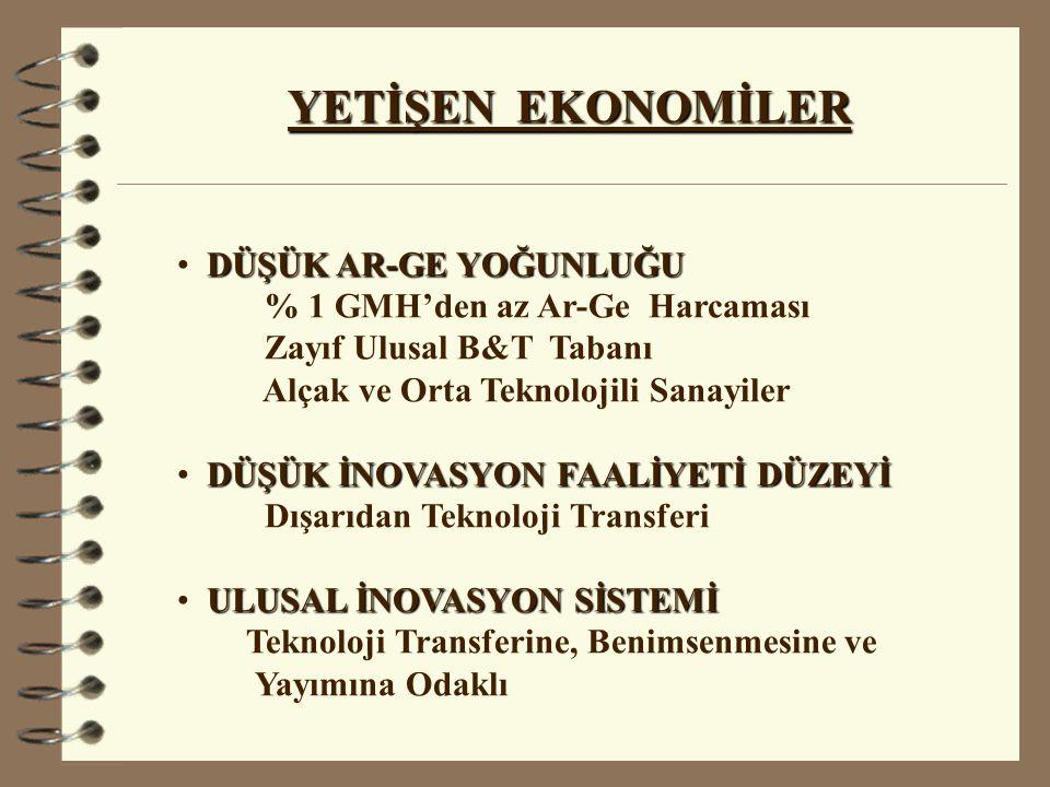 İNOVASYON ŞEBEKESİ Bilgi, Ürün, Hizmet Geliştirmek İçin ; İşbirliği Organizasyonu Paylaşım Düzenlemesi