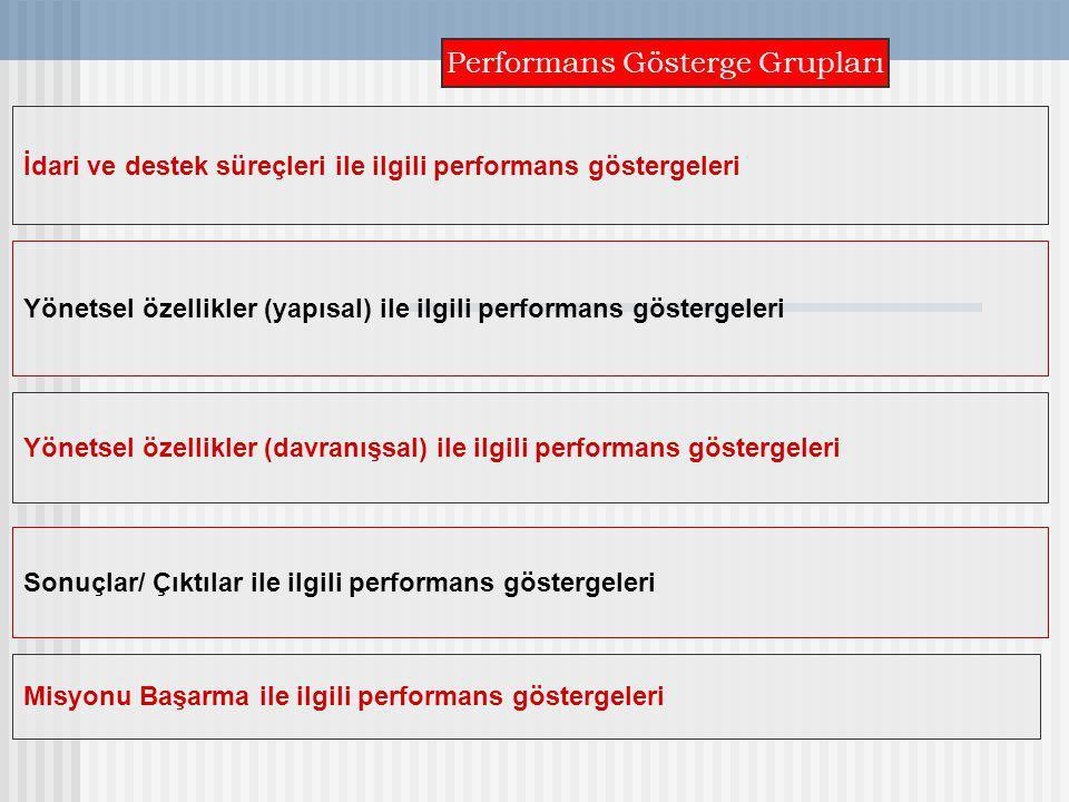 İdari ve destek süreçleri ile ilgili performans göstergeleri Yönetsel özellikler (yapısal) ile ilgili performans göstergeleri Yönetsel özellikler (dav