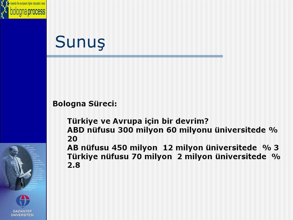 Sunuş Bologna Süreci: Türkiye ve Avrupa için bir devrim? ABD nüfusu 300 milyon 60 milyonu üniversitede % 20 AB nüfusu 450 milyon 12 milyon üniversited