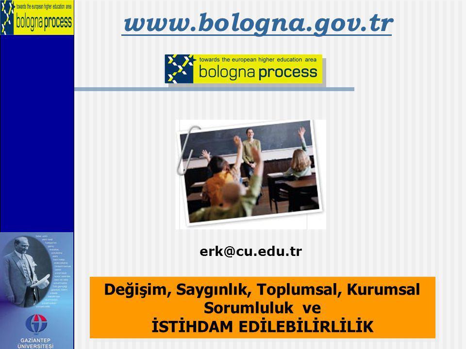 Değişim, Saygınlık, Toplumsal, Kurumsal Sorumluluk ve İSTİHDAM EDİLEBİLİRLİLİK www.bologna.gov.tr erk@cu.edu.tr