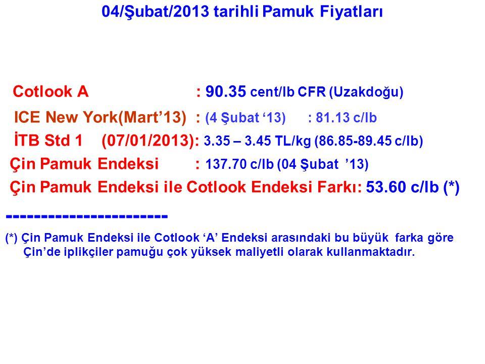 04/Şubat/2013 tarihli Pamuk Fiyatları Cotlook A : 90.35 cent/lb CFR (Uzakdoğu) ICE New York(Mart'13) : (4 Şubat '13) : 81.13 c/lb İTB Std 1 (07/01/201