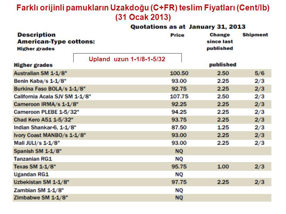 Farklı orijinli pamukların Uzakdoğu (C+FR) teslim Fiyatları (Cent/lb) (31 Ocak 2013) Orta elyaf 1-3/32
