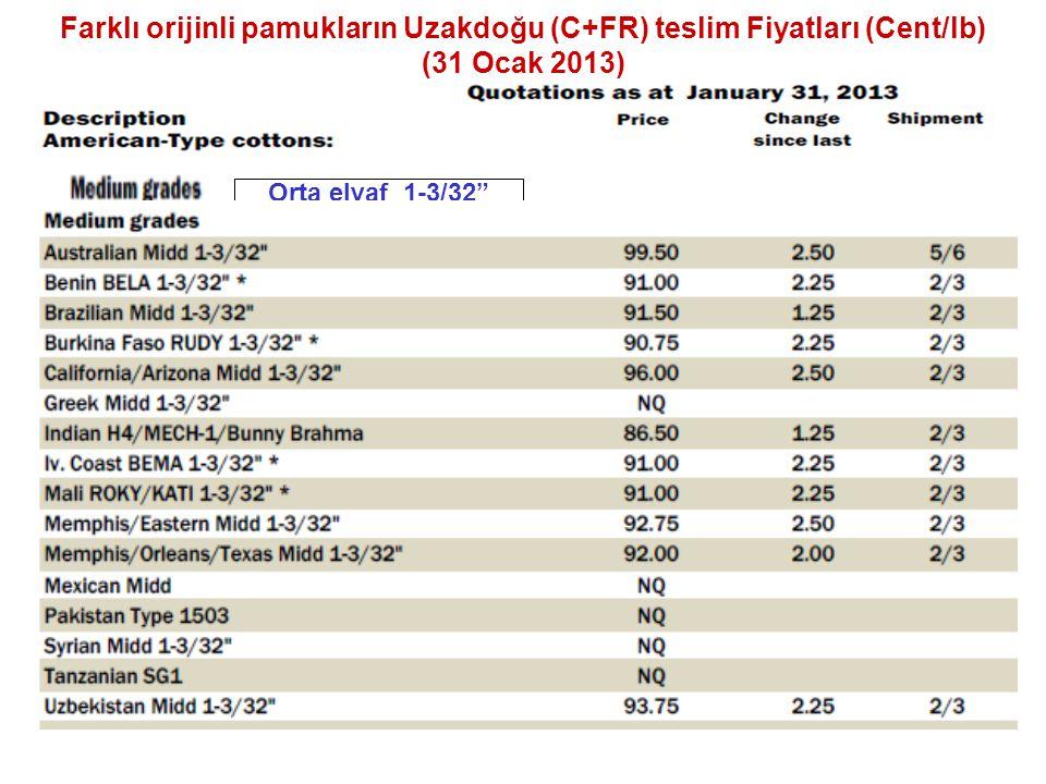 """Farklı orijinli pamukların Uzakdoğu (C+FR) teslim Fiyatları (Cent/lb) (31 Ocak 2013) Orta elyaf 1-3/32"""""""