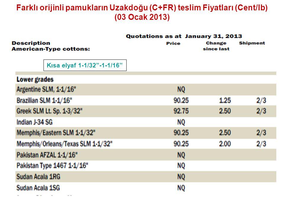 """Farklı orijinli pamukların Uzakdoğu (C+FR) teslim Fiyatları (Cent/lb) (03 Ocak 2013) Kısa elyaf 1-1/32""""-1-1/16"""""""