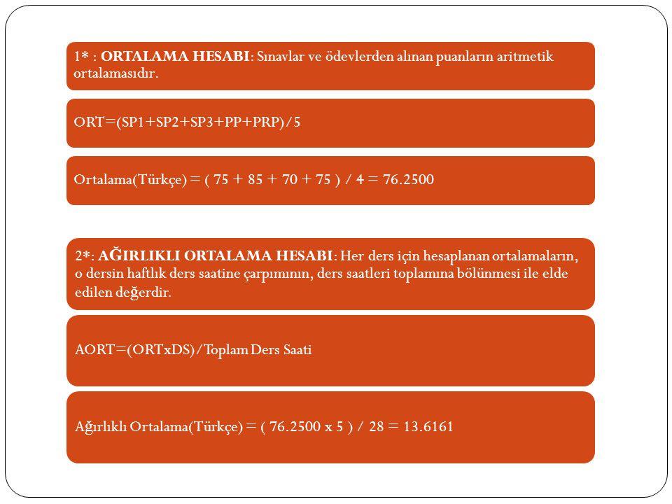 1* : ORTALAMA HESABI: Sınavlar ve ödevlerden alınan puanların aritmetik ortalamasıdır. ORT=(SP1+SP2+SP3+PP+PRP)/5Ortalama(Türkçe) = ( 75 + 85 + 70 + 7
