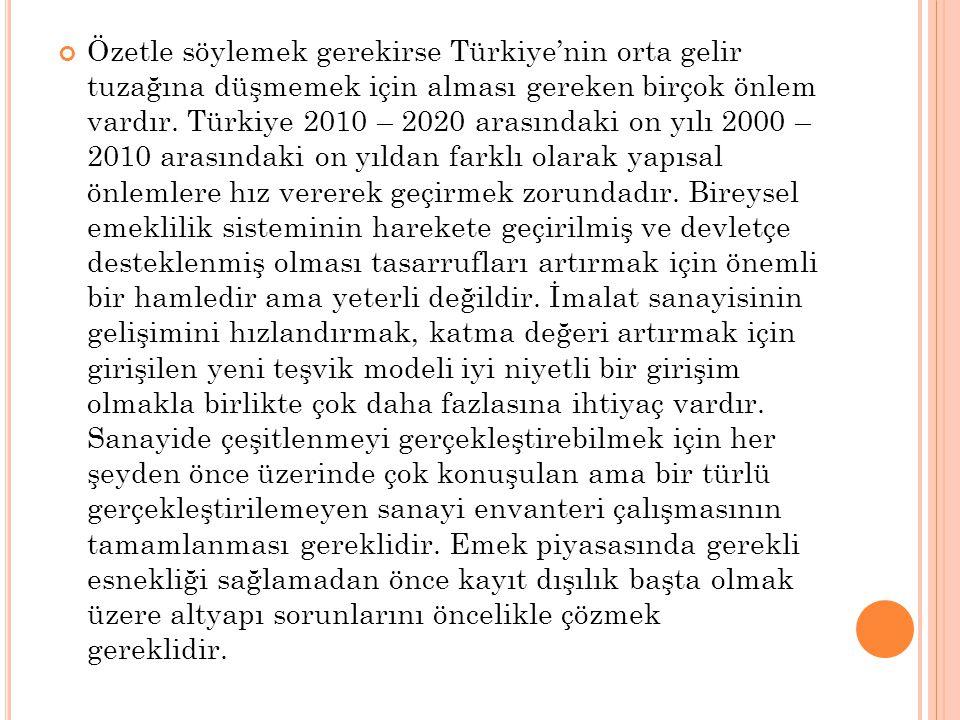 Özetle söylemek gerekirse Türkiye'nin orta gelir tuzağına düşmemek için alması gereken birçok önlem vardır. Türkiye 2010 – 2020 arasındaki on yılı 200