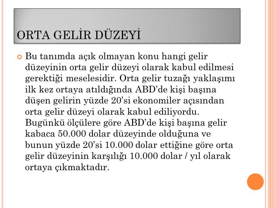 (3) Sanayide çeşitlenme açısından Türkiye'nin durumu iyi görünüyor.
