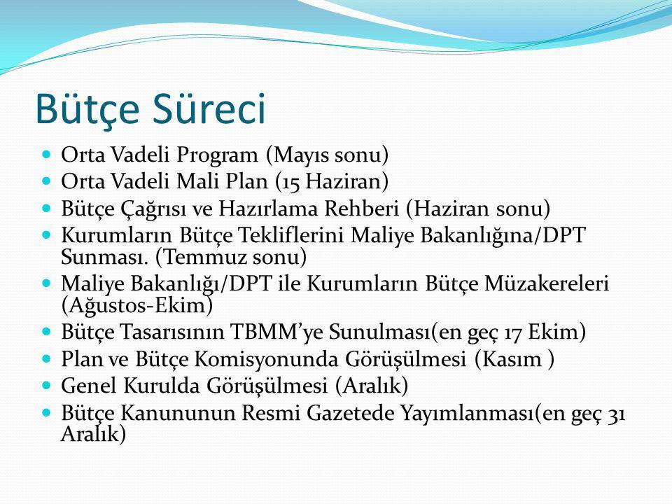 Bütçe Süreci Orta Vadeli Program (Mayıs sonu) Orta Vadeli Mali Plan (15 Haziran) Bütçe Çağrısı ve Hazırlama Rehberi (Haziran sonu) Kurumların Bütçe Tekliflerini Maliye Bakanlığına/DPT Sunması.
