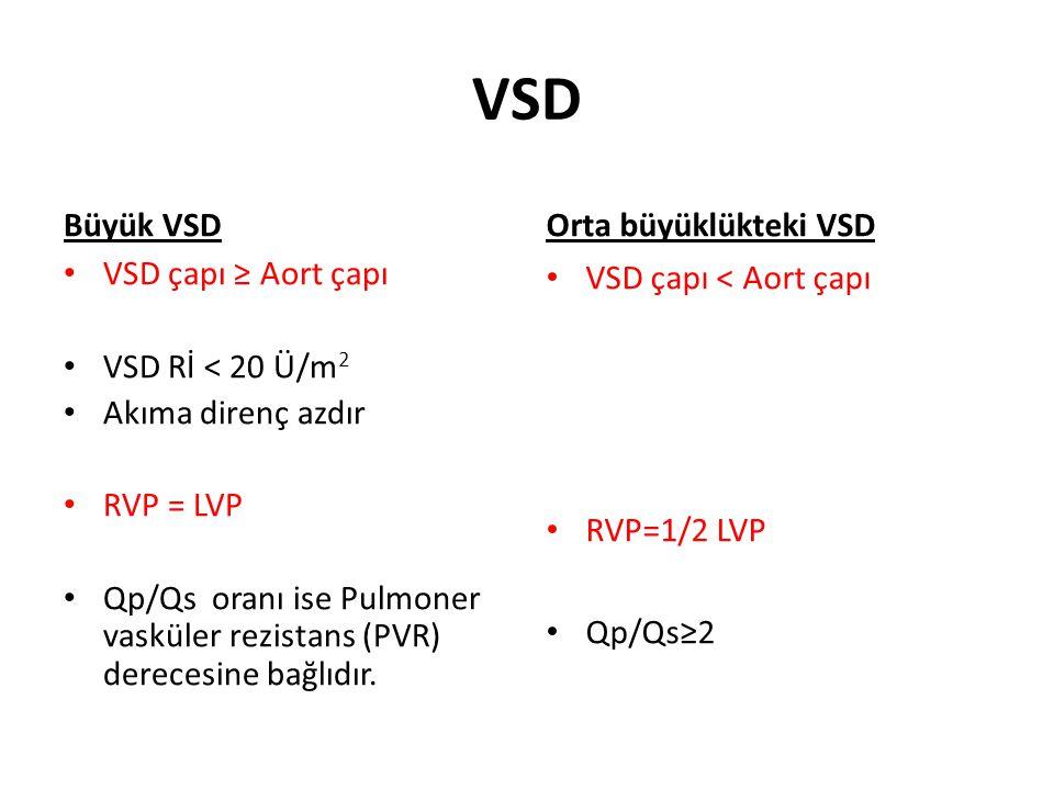 VSD Büyük VSD VSD çapı ≥ Aort çapı VSD Rİ < 20 Ü/m 2 Akıma direnç azdır RVP = LVP Qp/Qs oranı ise Pulmoner vasküler rezistans (PVR) derecesine bağlıdı