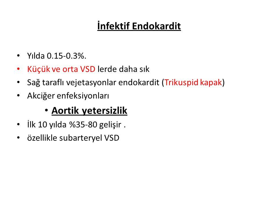 İnfektif Endokardit Yılda 0.15-0.3%. Küçük ve orta VSD lerde daha sık Sağ taraflı vejetasyonlar endokardit (Trikuspid kapak) Akciğer enfeksiyonları Ao