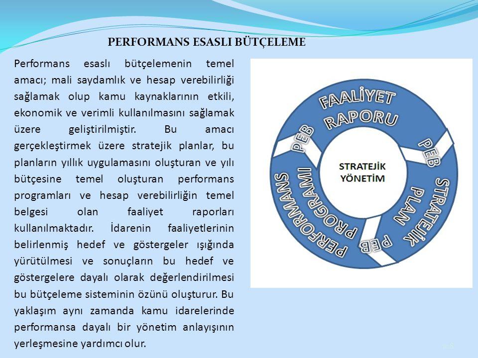 PERFORMANS ESASLI BÜTÇELEME Performans esaslı bütçelemenin temel amacı; mali saydamlık ve hesap verebilirliği sağlamak olup kamu kaynaklarının etkili,