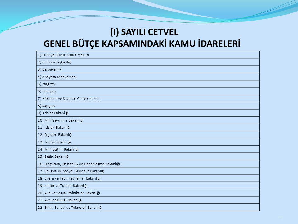 (I) SAYILI CETVEL GENEL BÜTÇE KAPSAMINDAKİ KAMU İDARELERİ 113 1) Türkiye Büyük Millet Meclisi 2) Cumhurbaşkanlığı 3) Başbakanlık 4) Anayasa Mahkemesi