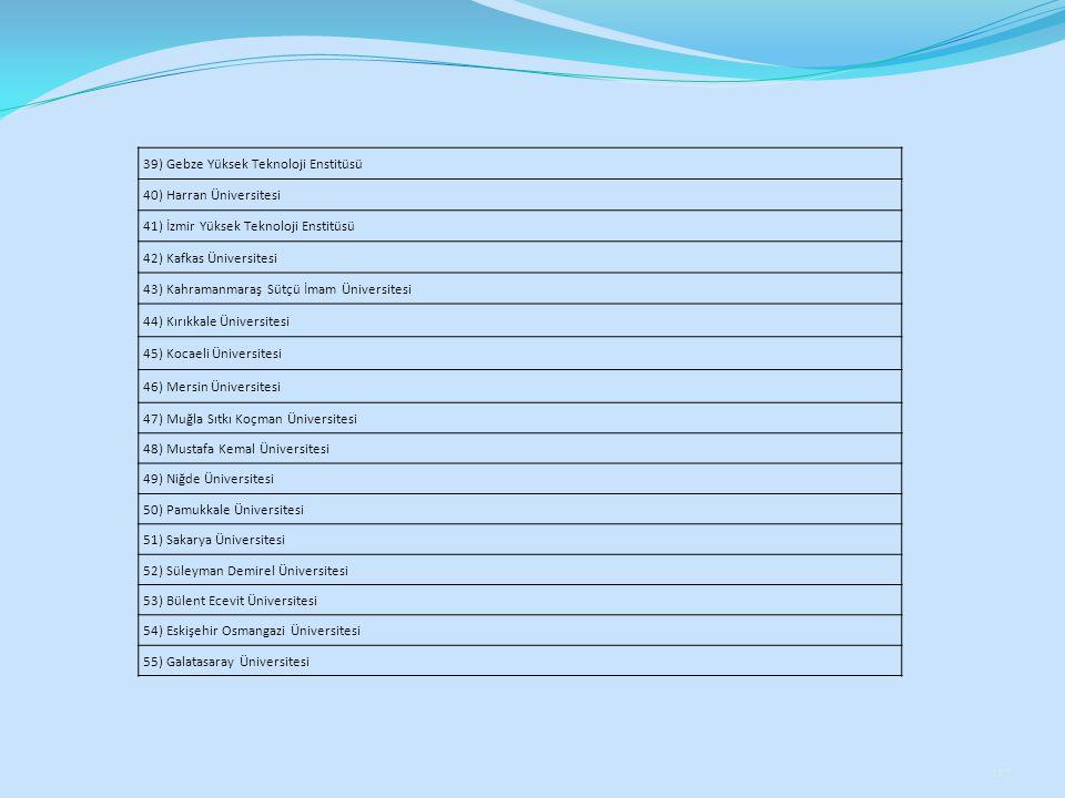 117 39) Gebze Yüksek Teknoloji Enstitüsü 40) Harran Üniversitesi 41) İzmir Yüksek Teknoloji Enstitüsü 42) Kafkas Üniversitesi 43) Kahramanmaraş Sütçü