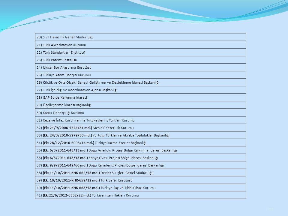 122 20) Sivil Havacılık Genel Müdürlüğü 21) Türk Akreditasyon Kurumu 22) Türk Standartları Enstitüsü 23) Türk Patent Enstitüsü 24) Ulusal Bor Araştırm