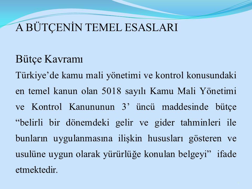 A BÜTÇENİN TEMEL ESASLARI Bütçe Kavramı Türkiye'de kamu mali yönetimi ve kontrol konusundaki en temel kanun olan 5018 sayılı Kamu Mali Yönetimi ve Kon