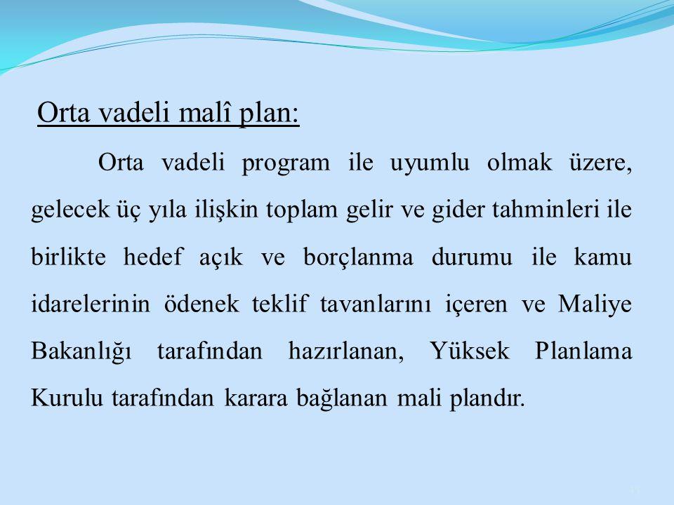 Orta vadeli malî plan: Orta vadeli program ile uyumlu olmak üzere, gelecek üç yıla ilişkin toplam gelir ve gider tahminleri ile birlikte hedef açık ve