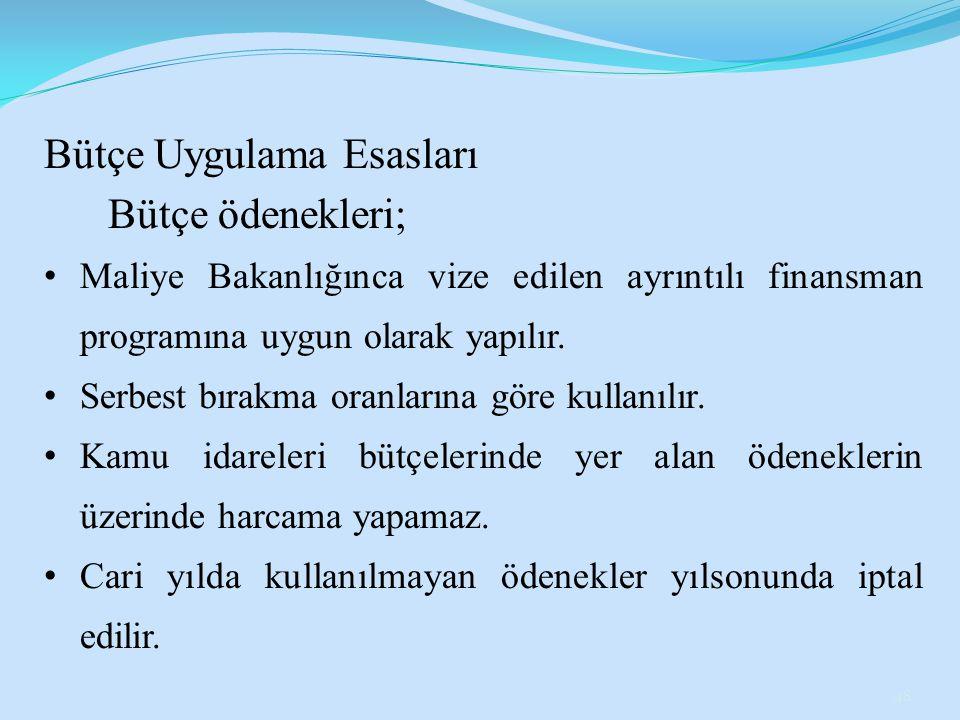 Bütçe Uygulama Esasları Bütçe ödenekleri; Maliye Bakanlığınca vize edilen ayrıntılı finansman programına uygun olarak yapılır. Serbest bırakma oranlar