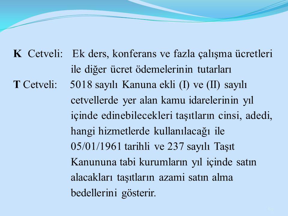 K Cetveli: Ek ders, konferans ve fazla çalışma ücretleri ile diğer ücret ödemelerinin tutarları T Cetveli: 5018 sayılı Kanuna ekli (I) ve (II) sayılı