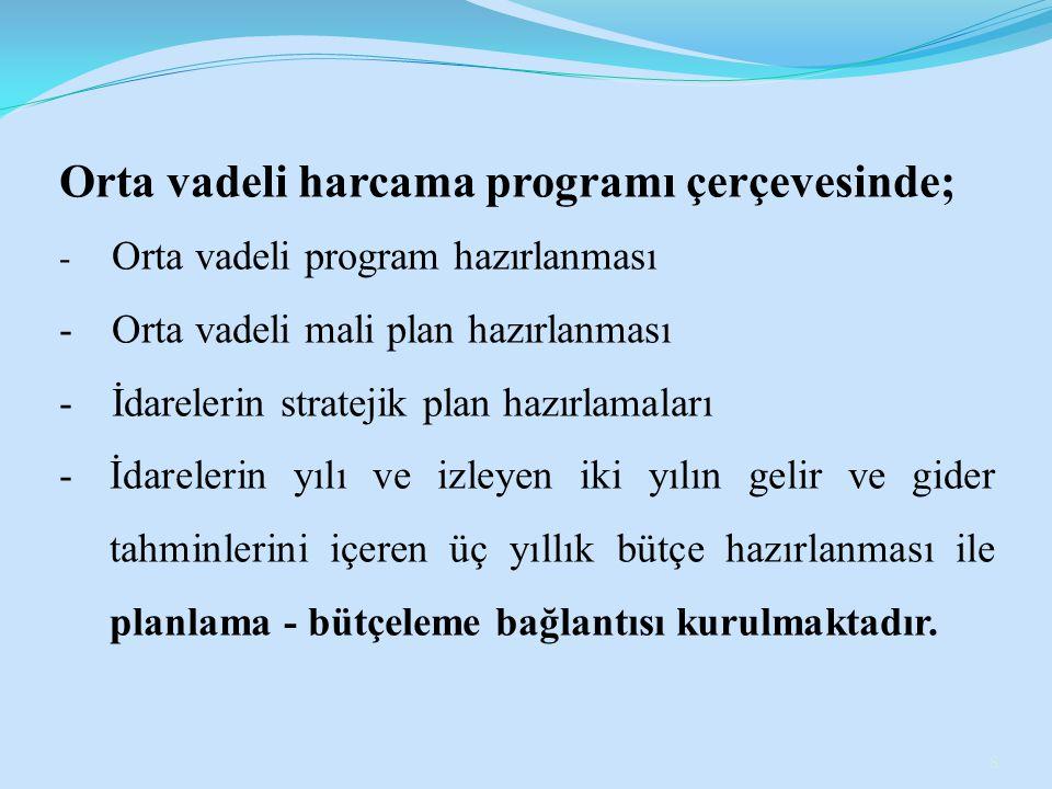 Orta vadeli harcama programı çerçevesinde; - Orta vadeli program hazırlanması -Orta vadeli mali plan hazırlanması -İdarelerin stratejik plan hazırlama
