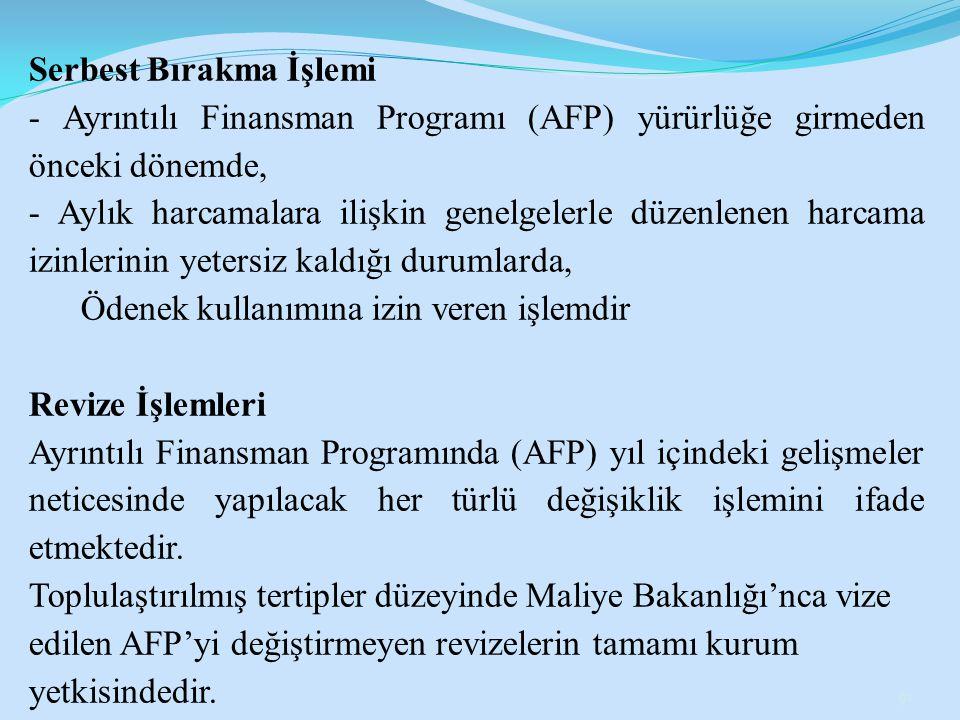 Serbest Bırakma İşlemi - Ayrıntılı Finansman Programı (AFP) yürürlüğe girmeden önceki dönemde, - Aylık harcamalara ilişkin genelgelerle düzenlenen har