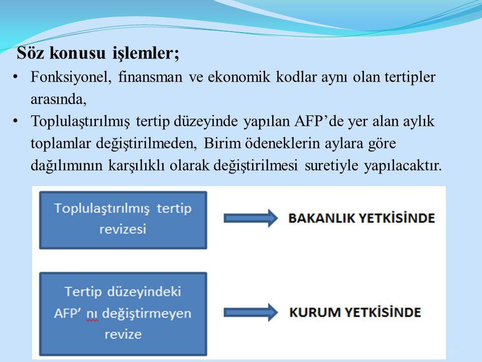 Söz konusu işlemler; Fonksiyonel, finansman ve ekonomik kodlar aynı olan tertipler arasında, Toplulaştırılmış tertip düzeyinde yapılan AFP'de yer alan