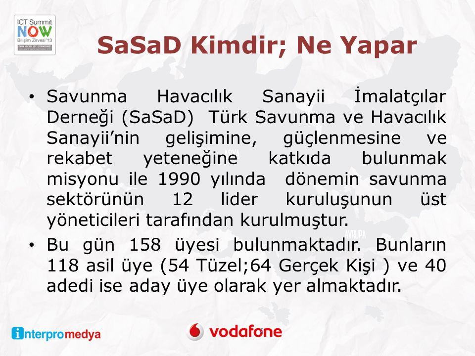 Savunma Havacılık Sanayii İmalatçılar Derneği (SaSaD) Türk Savunma ve Havacılık Sanayii'nin gelişimine, güçlenmesine ve rekabet yeteneğine katkıda bul