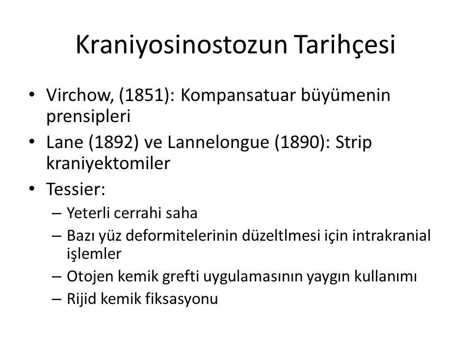 Kraniyosinostozun Tarihçesi Virchow, (1851): Kompansatuar büyümenin prensipleri Lane (1892) ve Lannelongue (1890): Strip kraniyektomiler Tessier: – Yeterli cerrahi saha – Bazı yüz deformitelerinin düzeltlmesi için intrakranial işlemler – Otojen kemik grefti uygulamasının yaygın kullanımı – Rijid kemik fiksasyonu
