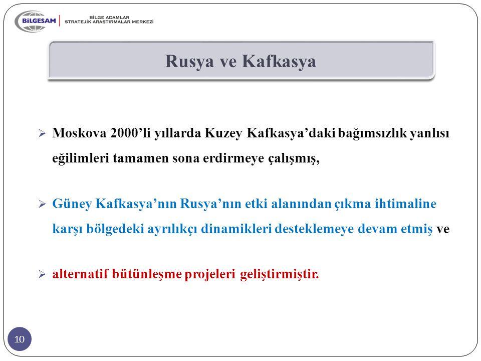 10 Rusya ve Kafkasya  Moskova 2000'li yıllarda Kuzey Kafkasya'daki bağımsızlık yanlısı eğilimleri tamamen sona erdirmeye çalışmış,  Güney Kafkasya'n