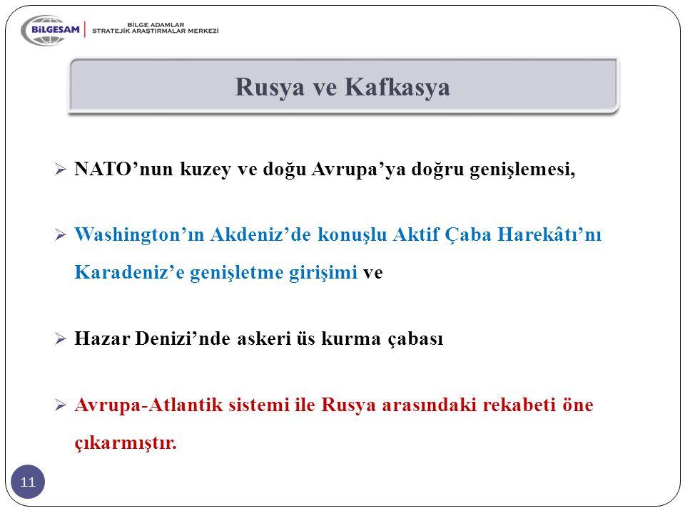 11 Rusya ve Kafkasya  NATO'nun kuzey ve doğu Avrupa'ya doğru genişlemesi,  Washington'ın Akdeniz'de konuşlu Aktif Çaba Harekâtı'nı Karadeniz'e geniş