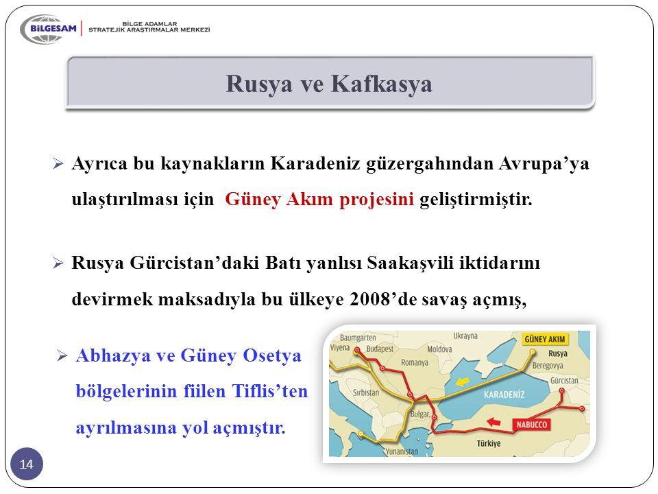 14 Rusya ve Kafkasya  Ayrıca bu kaynakların Karadeniz güzergahından Avrupa'ya ulaştırılması için Güney Akım projesini geliştirmiştir.  Rusya Gürcist