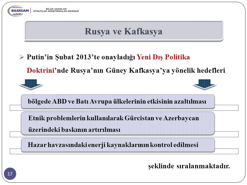 17 Rusya ve Kafkasya  Putin'in Şubat 2013'te onayladığı Yeni Dış Politika Doktrini'nde Rusya'nın Güney Kafkasya'ya yönelik hedefleri şeklinde sıralan