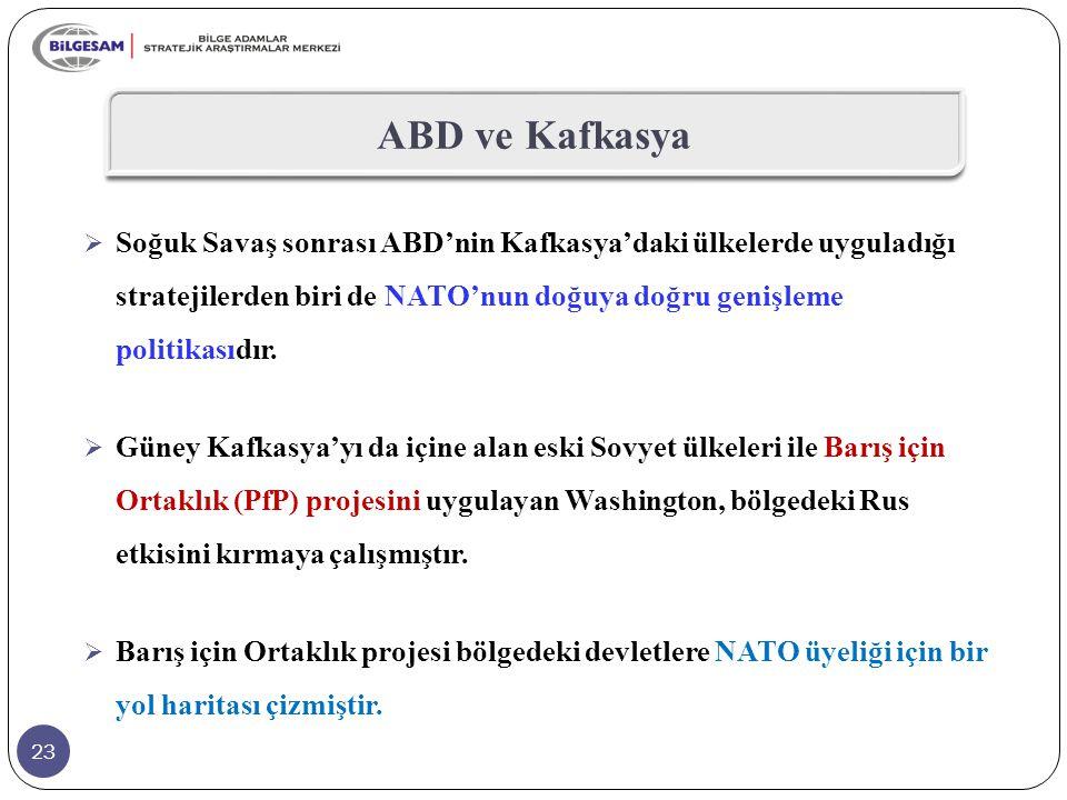 23 ABD ve Kafkasya  Soğuk Savaş sonrası ABD'nin Kafkasya'daki ülkelerde uyguladığı stratejilerden biri de NATO'nun doğuya doğru genişleme politikasıd