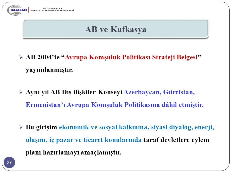 """27 AB ve Kafkasya  AB 2004'te """"Avrupa Komşuluk Politikası Strateji Belgesi"""" yayımlanmıştır.  Aynı yıl AB Dış ilişkiler Konseyi Azerbaycan, Gürcistan"""
