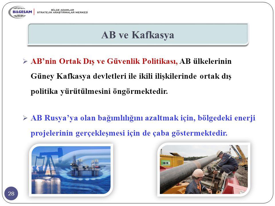 28 AB ve Kafkasya  AB'nin Ortak Dış ve Güvenlik Politikası, AB ülkelerinin Güney Kafkasya devletleri ile ikili ilişkilerinde ortak dış politika yürüt
