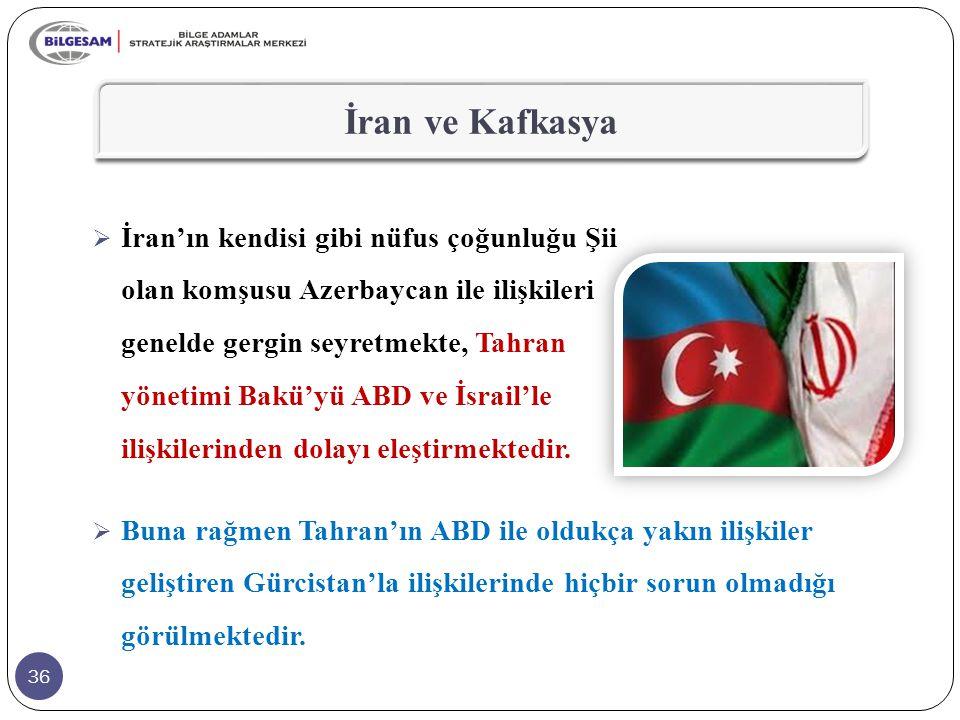 36 İran ve Kafkasya  İran'ın kendisi gibi nüfus çoğunluğu Şii olan komşusu Azerbaycan ile ilişkileri genelde gergin seyretmekte, Tahran yönetimi Bakü