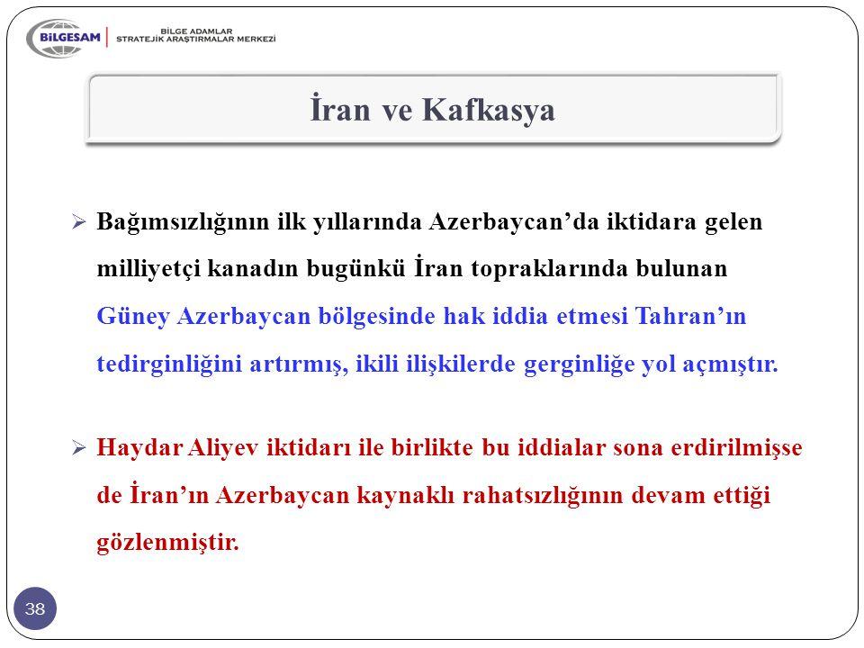 38 İran ve Kafkasya  Bağımsızlığının ilk yıllarında Azerbaycan'da iktidara gelen milliyetçi kanadın bugünkü İran topraklarında bulunan Güney Azerbayc