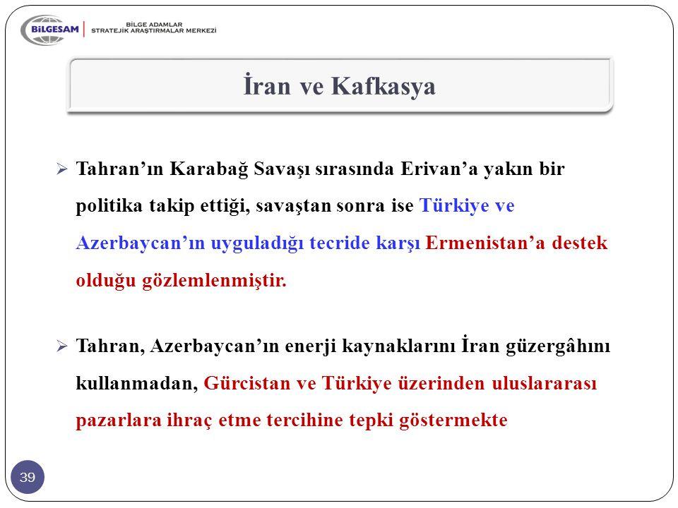 39 İran ve Kafkasya  Tahran'ın Karabağ Savaşı sırasında Erivan'a yakın bir politika takip ettiği, savaştan sonra ise Türkiye ve Azerbaycan'ın uygulad