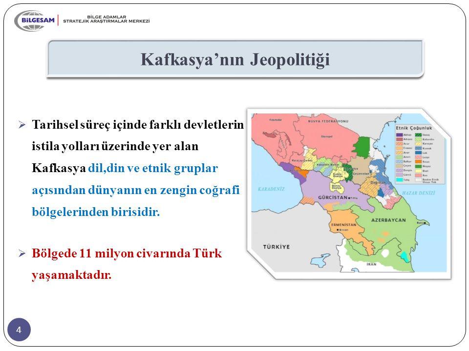 4 Kafkasya'nın Jeopolitiği  Tarihsel süreç içinde farklı devletlerin istila yolları üzerinde yer alan Kafkasya dil,din ve etnik gruplar açısından dün